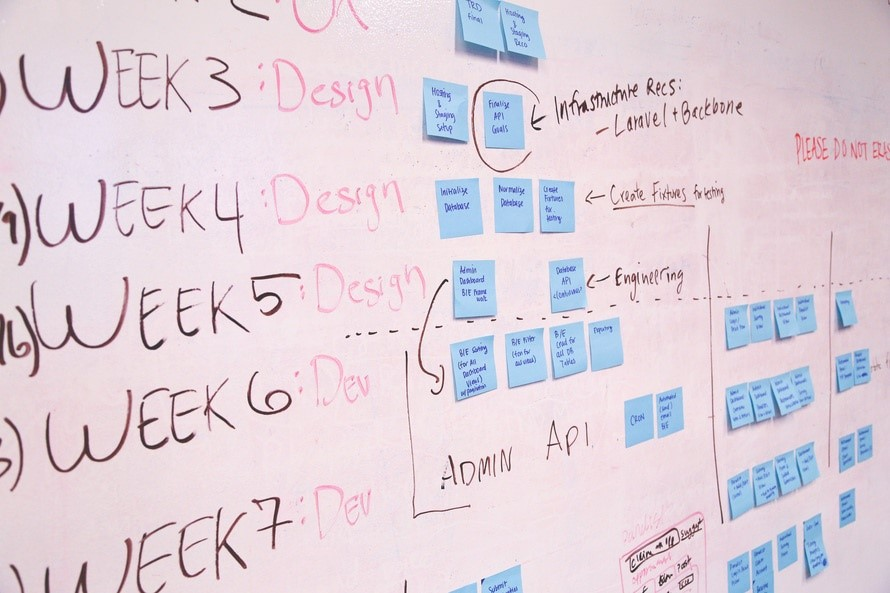 Things to Know about the Lean Startup Methodology